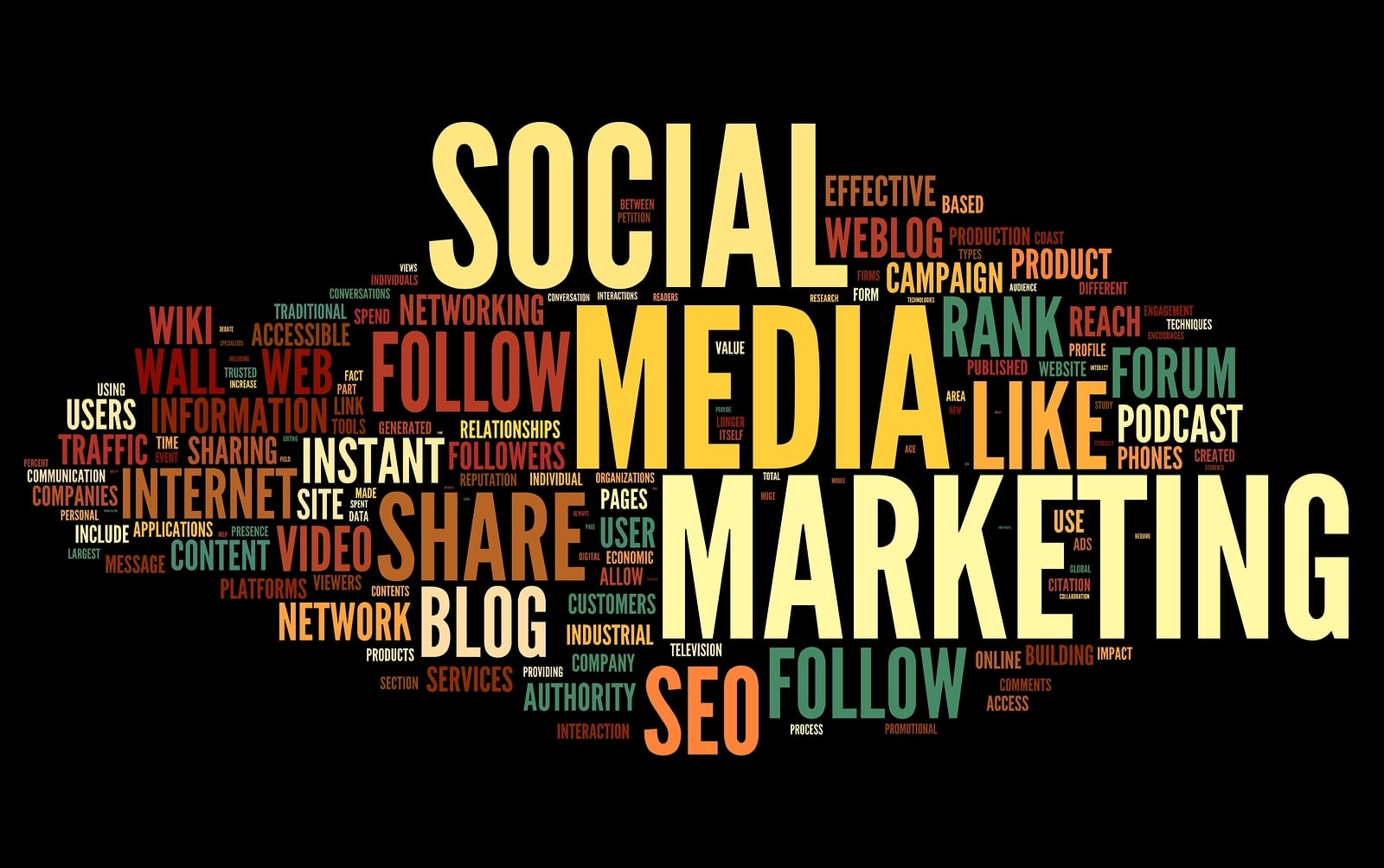 Social Media Marketing - What it Is and the Way to Use it For Your Enterprise